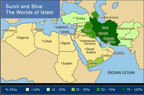 Shia - Sunni war