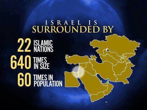 Israel-enemies