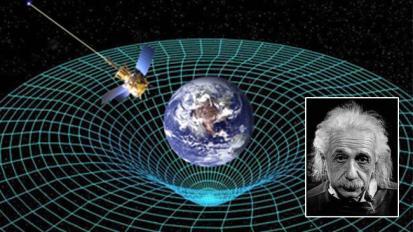 einstein-gravity