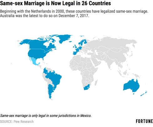 countries-same-sex-marriage-legal