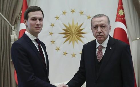 Kushner-Erdogan