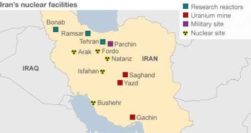 nuclear-related targets in Iran