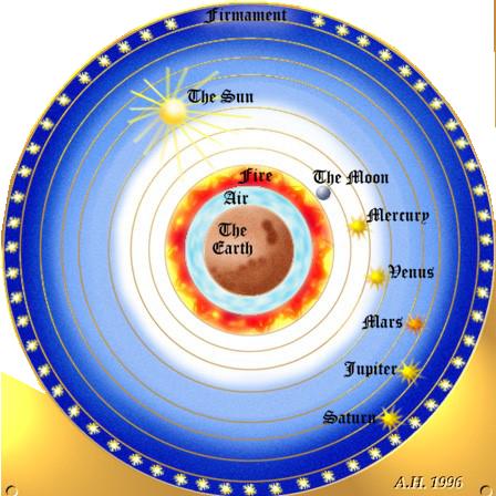 cosmologia-aristotelica