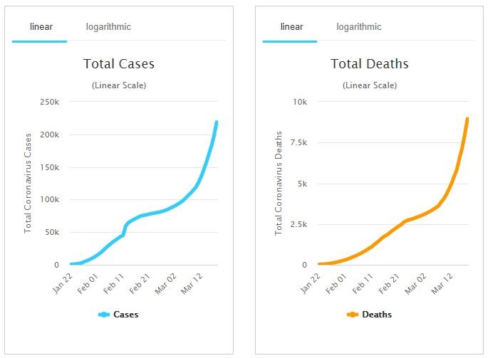 coronavirus-stats-03192020