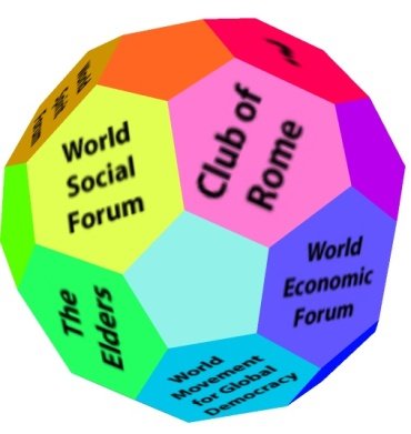 Global governance - 1