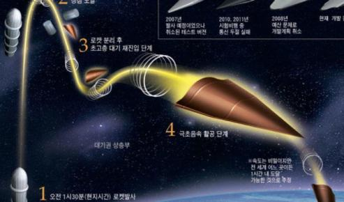 China Reportedly Tests New DF-17 Hypersonic Weapon 2