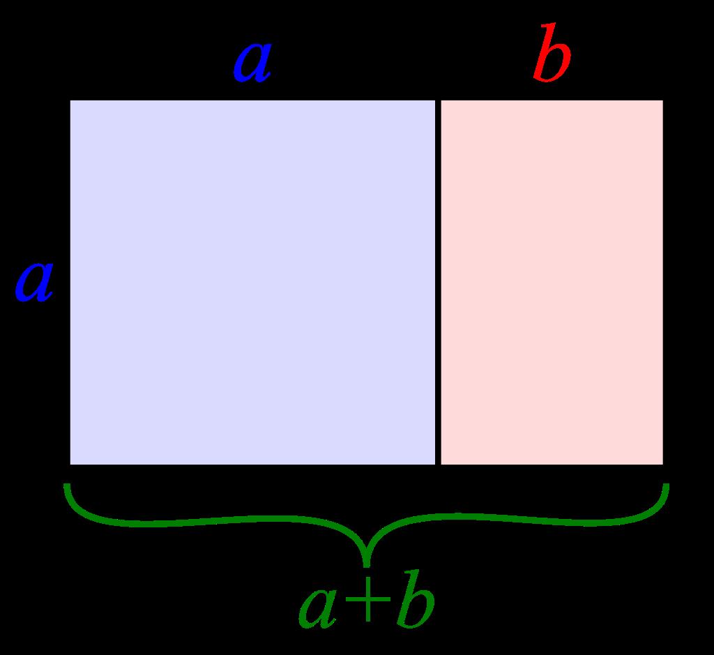 A golden rectangle