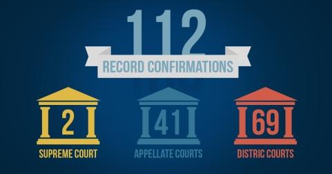 Judicial Confirmations