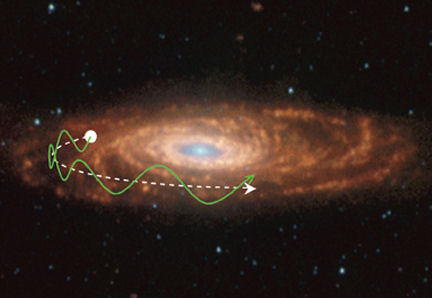The Sun and planets cycle through the crowded mid-plane of the Milky Way Galaxy about every 30 million years