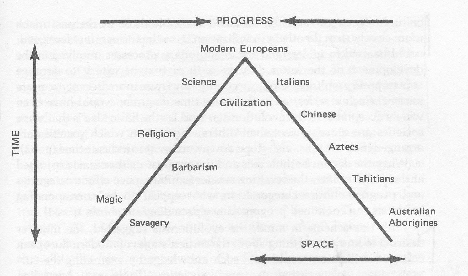 cultural_evolution