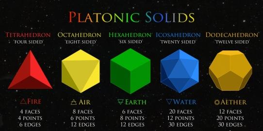 Pythagoras aether